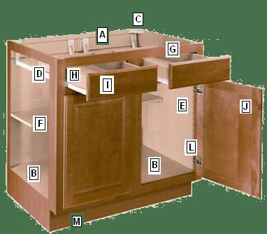 kitchen cabinet terminology | Centerfordemocracy.org