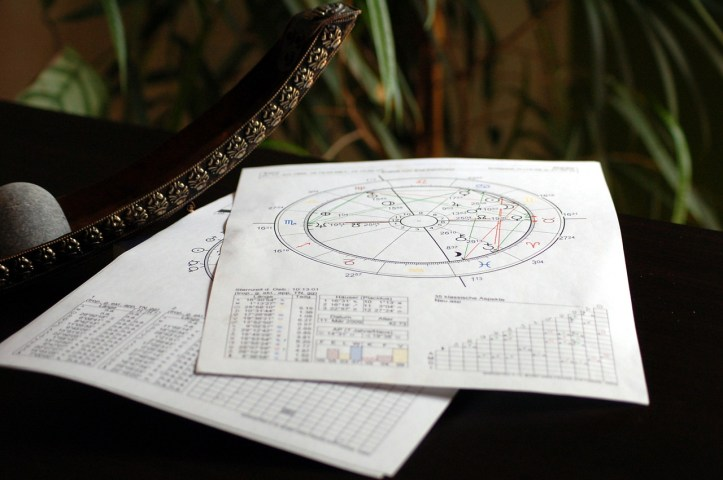 Horoscope Charts