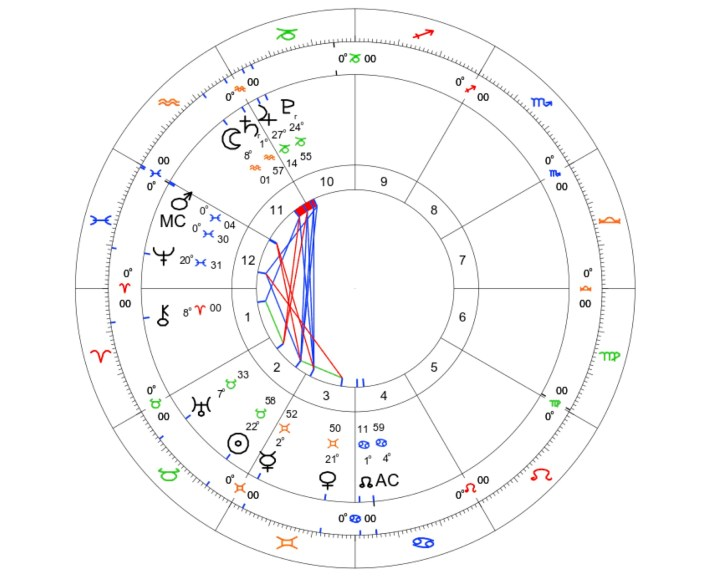 Venus Retrograde: May 13th - July 29th 2020 1