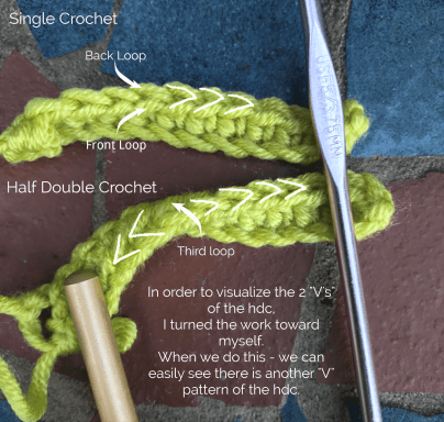 Half Double Crochet Visual Third Loop Visual