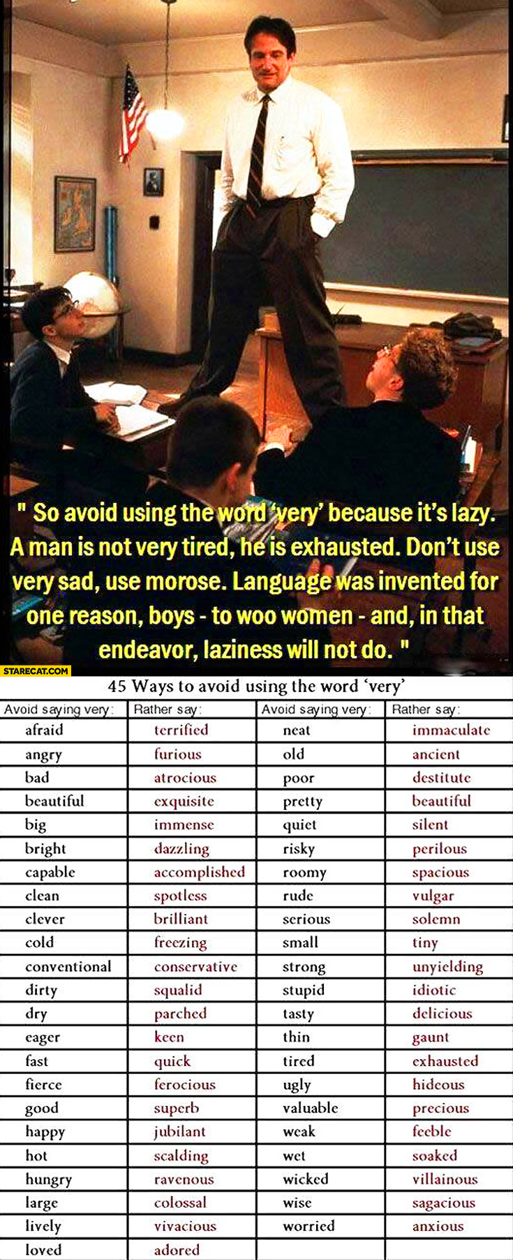 45 Ways To Avoid Using The Word Very Dead Poets Society
