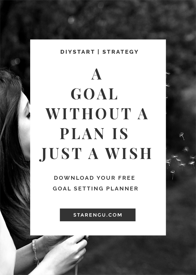 How to Create a Winning Goal Setting Formula