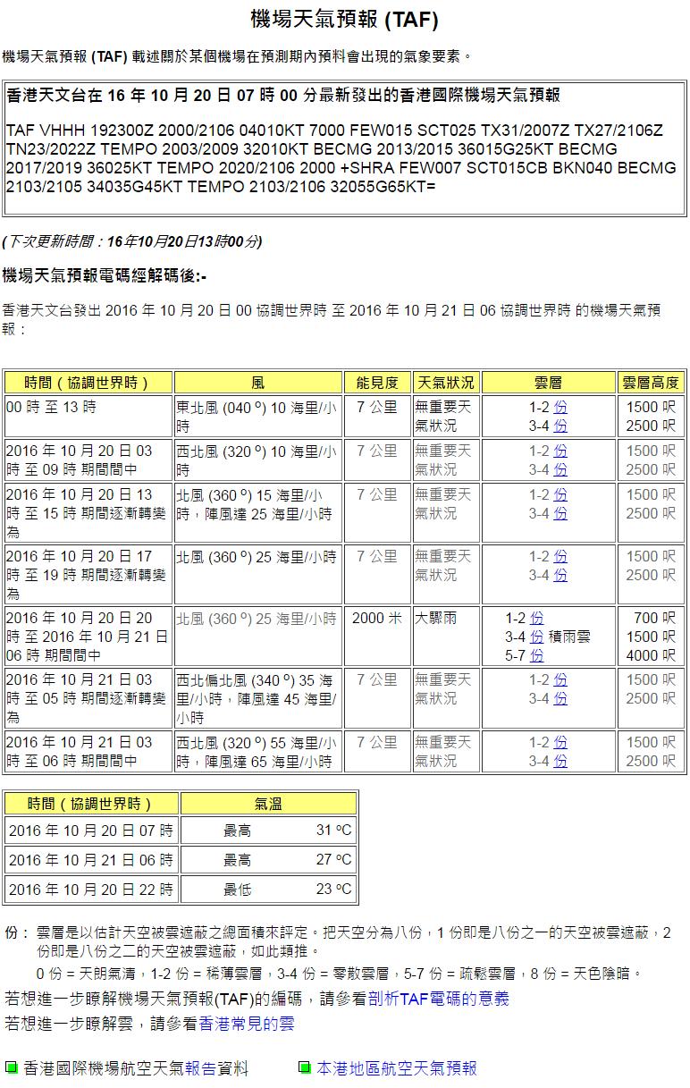 25w_taf_201610200700