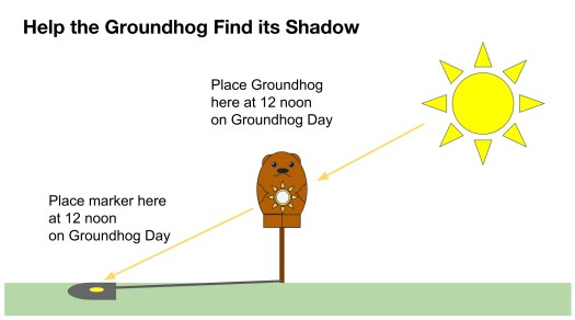 Groundhog Day Shadow Tracker placement and sun beam