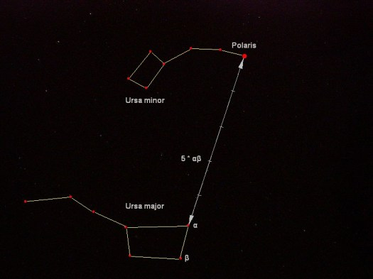 You can find the North Star using the two pointer stars of the Big Dipper (Dubhe and Merak) The North Star is also called Polaris and is part of the constellation Ursa Minor.