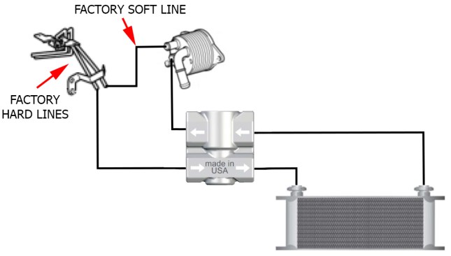 T-Stat Plumbing Diagram_Flat