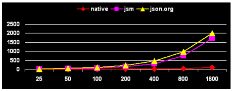 json-array-encode.png