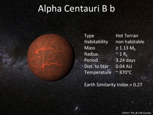 Alpha Centauri Bb only 3.8 light years away