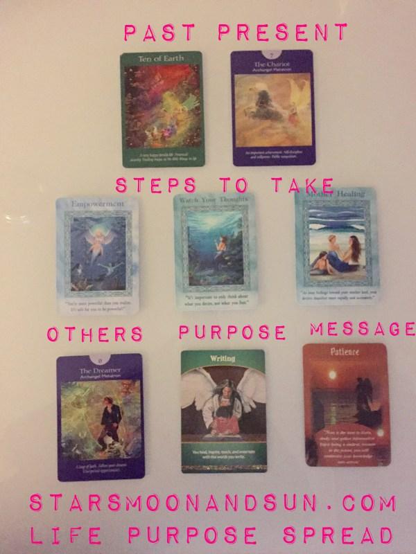 Life purpose spread