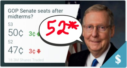 gop senate seats