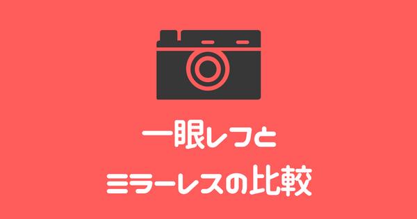 camera-mirrorless