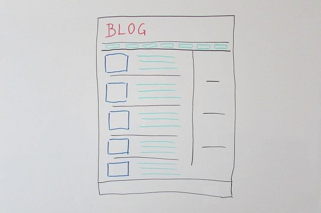outline of sample ad placements in a blog