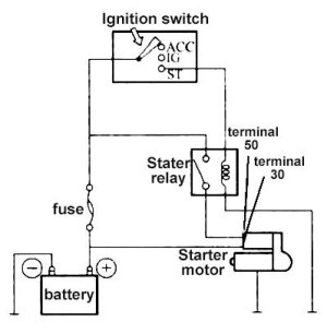 How To Wire A Relay To A Starter Motor  impremedia