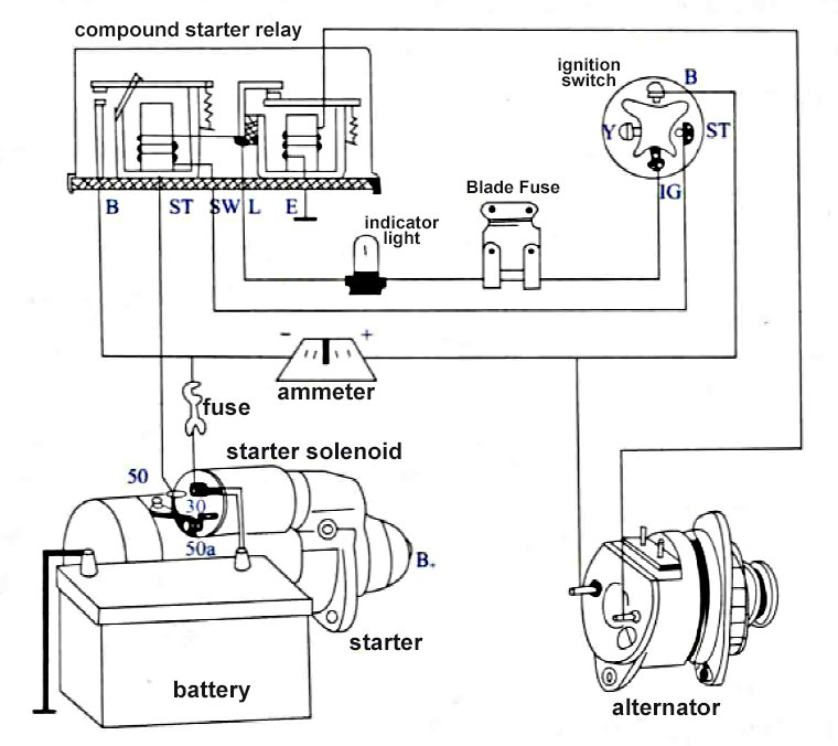 Starter Motor Wiring Diagram Ford Questions Answers With