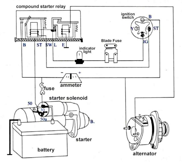 car ignition system circuit diagram  hobbiesxstyle