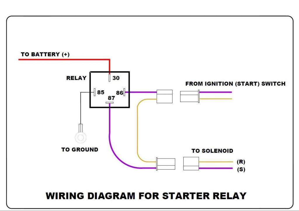 Starter Relay The Ultimate Guide