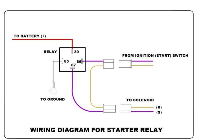starter relay the ultimate guide  tx