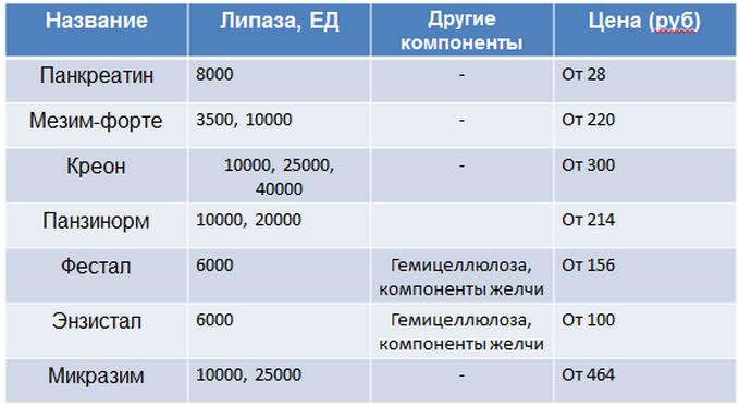 Prosztatagyulladás és streptococcusok