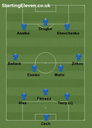 Nbc sports network online streaming: Chelsea 2009/10 - 73494 - User formation - Starting Eleven