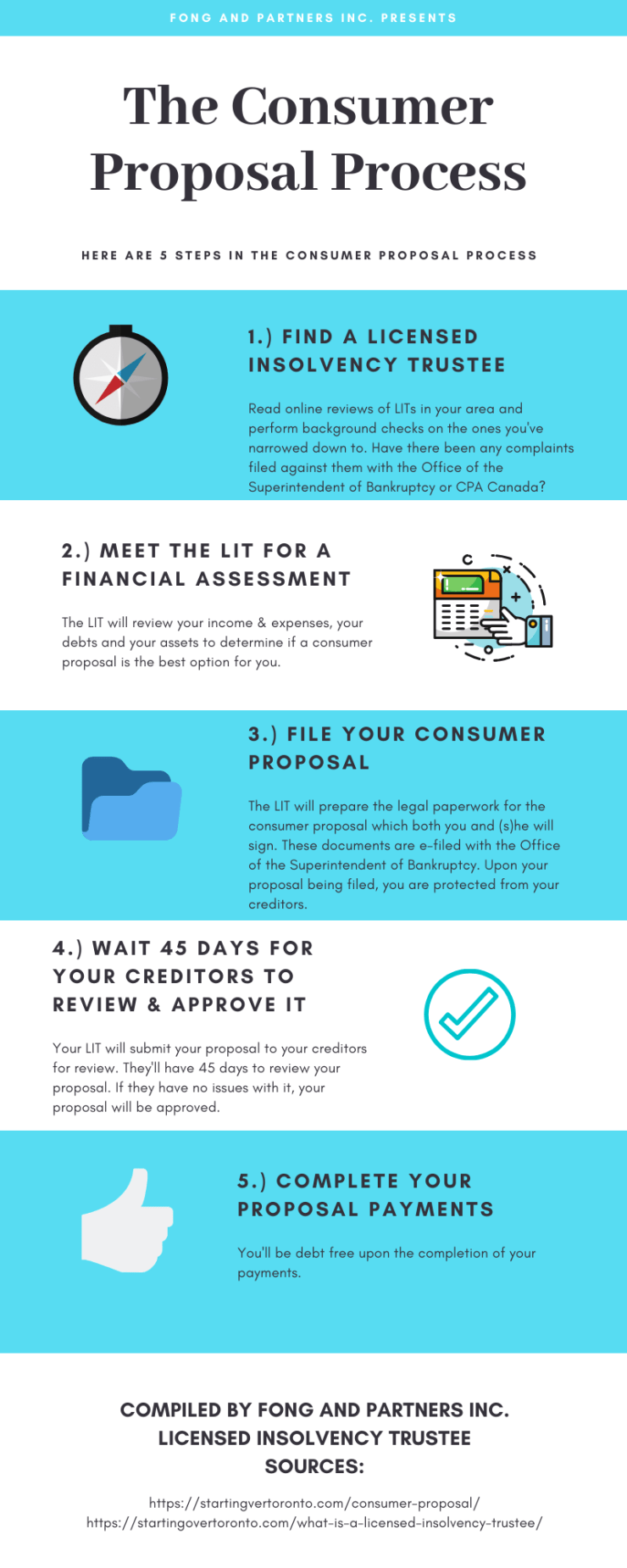 consumer proposal process - fong and partners inc