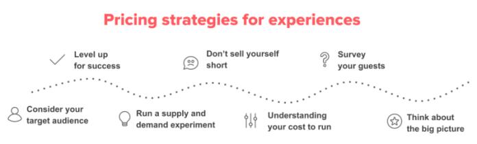 Airbnb Experiences: กลยุทธ์การตั้งราคาสำหรับประสบการณ์ของคุณ