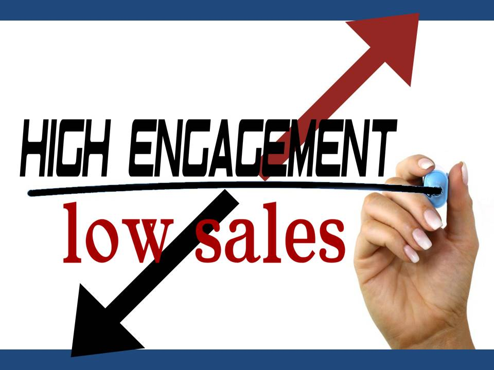 high engagement low sales