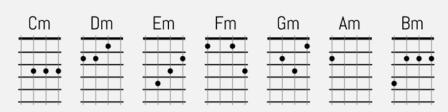 Minor Ukulele Chords