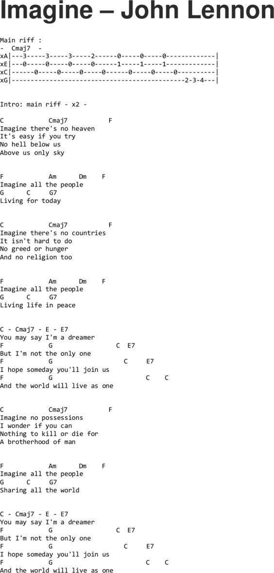 Leonard Cohen Hallelujah Ukulele Chords