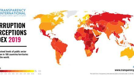 Corruption Perception Index 2019: Zimbabwe does poorly.