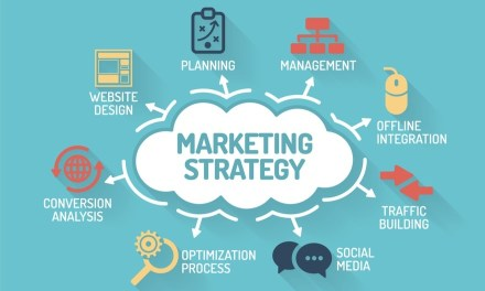 Marketing is not just advertising