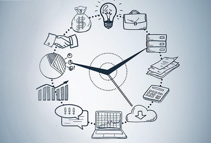 Quadrant 2 management; the best time management system