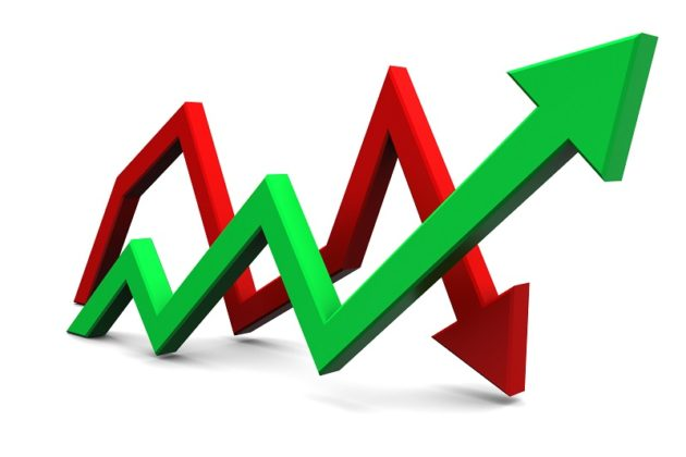 Year on year inflation continues but month on month registers growth