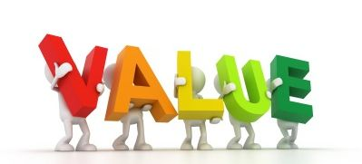 6 Practical Examples Of Value Addition In Zimbabwe