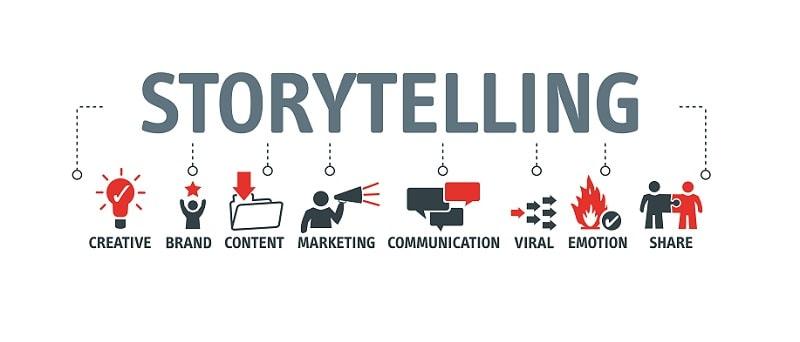 Types of storytelling in marketing