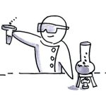 How the Scientific Method can Help Your Business