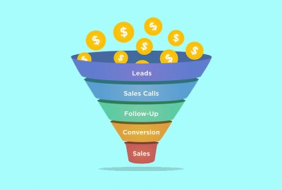 sales funnel banner - lead generation strategies