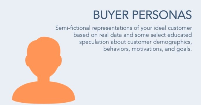 how to build customer profiles and buyer personas. A buyer persona is a semi-fictional representation of your ideal customer based on real data and some select educated speculation about customer demographics, behaviors, motivations, and goals.