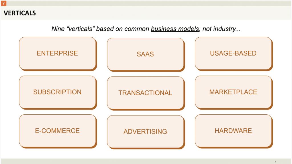 startups nueve modelos de negocio