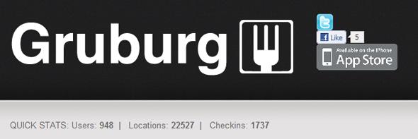 Gruburg - startup featured on startuplift