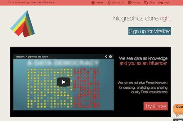 vizalizer - startup featured on startuplift for website feedback & startup feedback