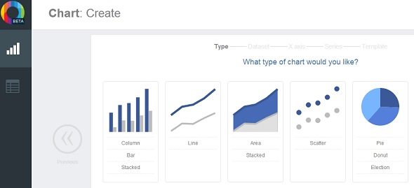 ChartBlocks - startup featured on StartUpLift for startup feedback and website feedback