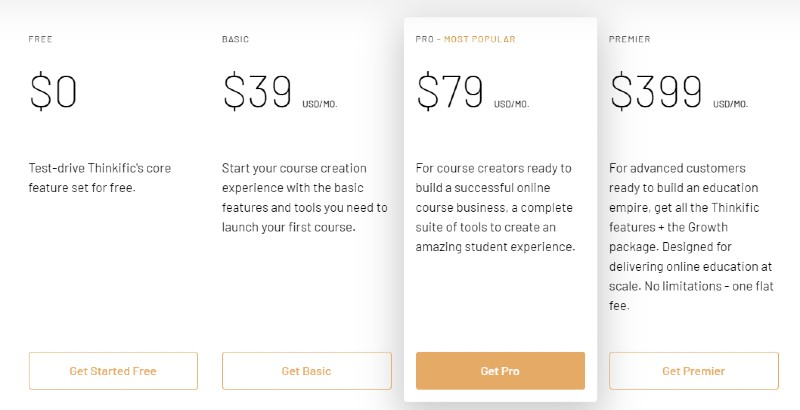 Thinkific Pricing: Create, Market, and Sell Your Own Online Courses