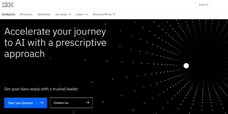 IBM Analytics - Best Data Analytics Software