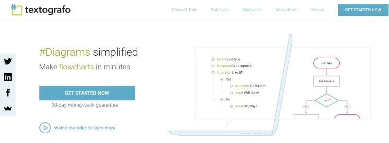 Textografo - The Best Flowchart Software