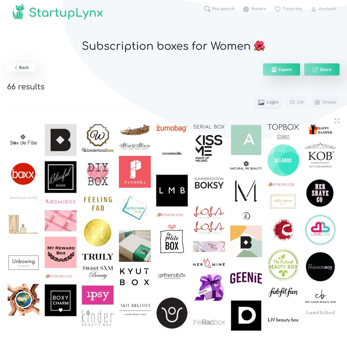 Beauty and health essential subscription boxes for women in a StartupLynx radar