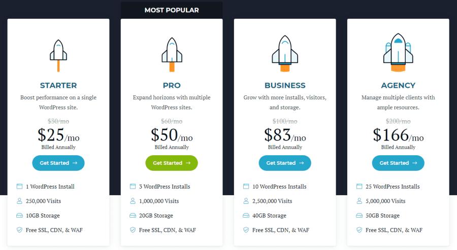 rocket net pricing, plans