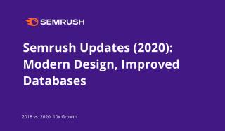 Semrush updates: blog post banner