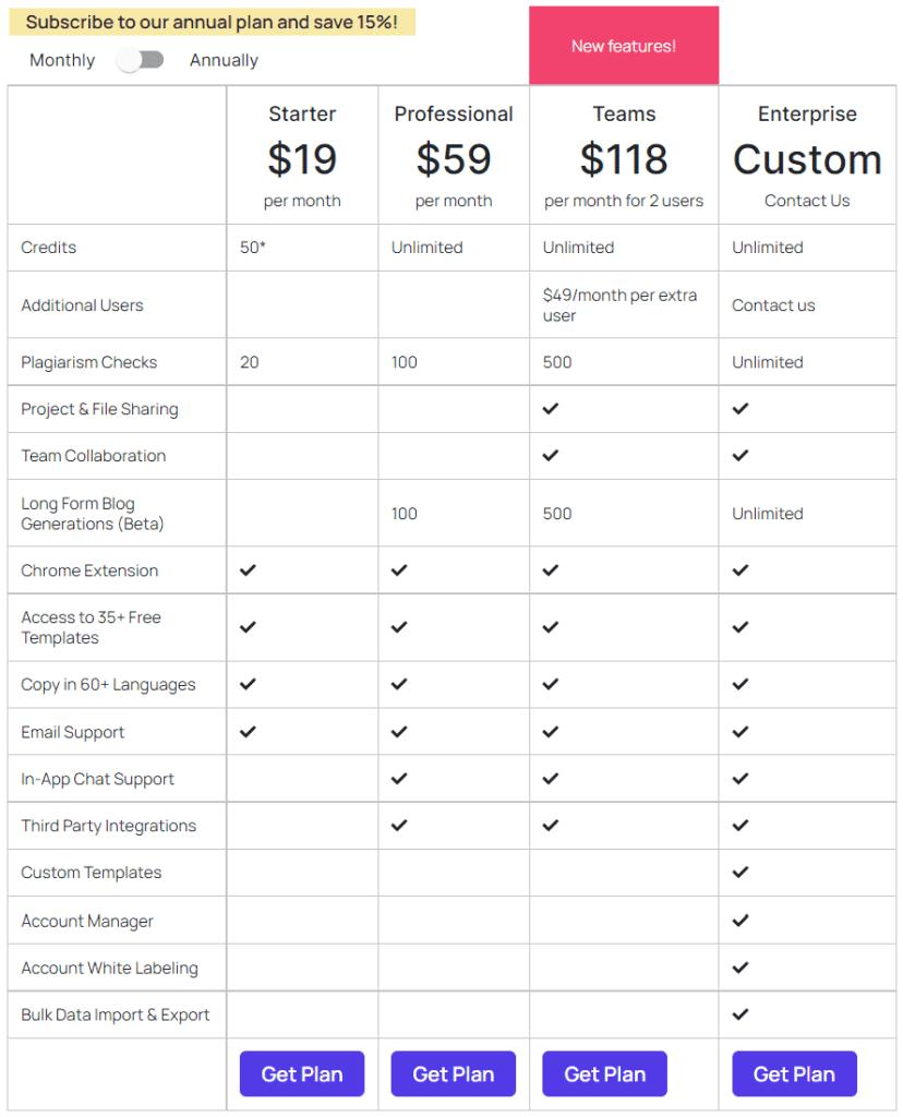 copysmith pricing