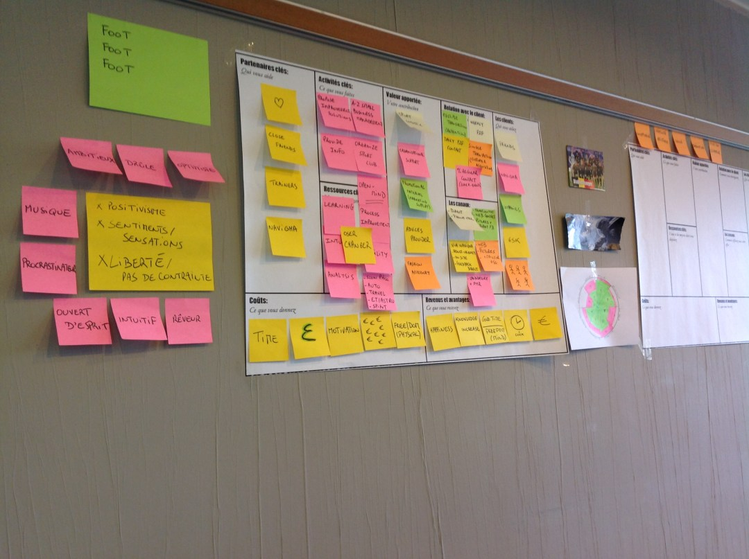 Business Model Academy - Innovation_2