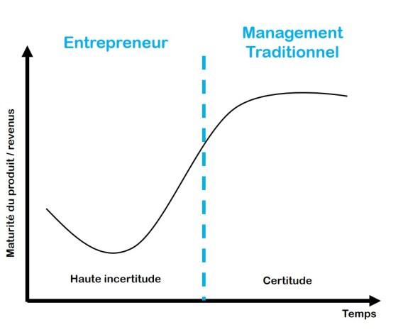 Intraprenariat-Startup-Shelter